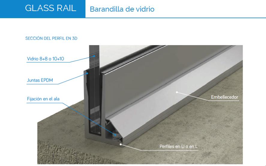 Barandillas vidrio barandilla barmet lateral con vidrio for Barandillas de cristal para terrazas